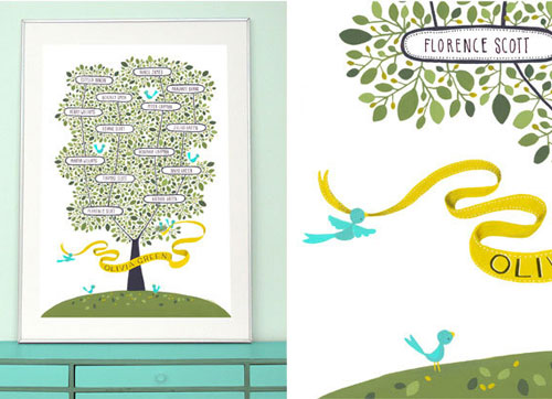 Olive Personalized Family Tree