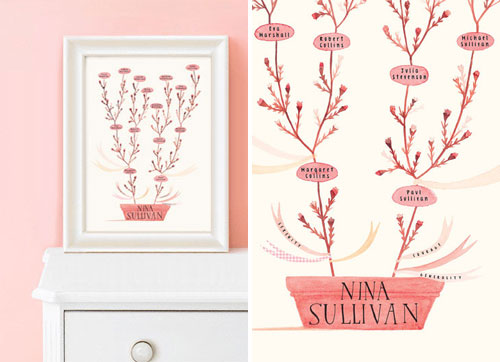 Pink Personalized Family Tree